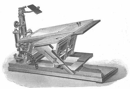 Камера люсида, изготовленная назаводе Zeiss Jena в1895году