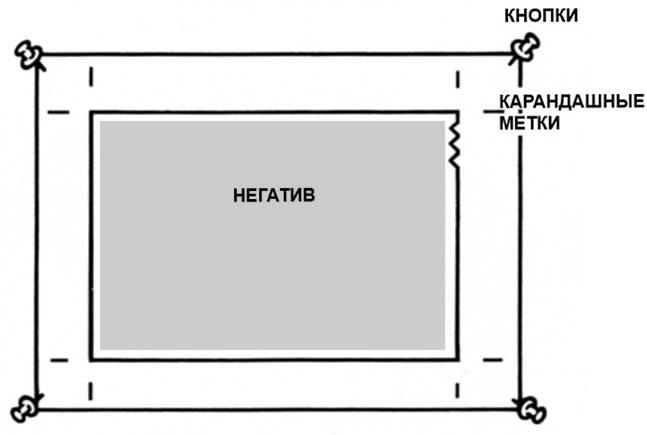Схема расположения негатива на листе бумаги (W.Crawford)